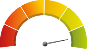 credit score rating meter